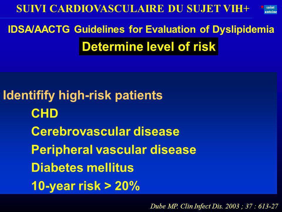 SUIVI CARDIOVASCULAIRE DU SUJET VIH+ saint antoine Identifify high-risk patients CHD Cerebrovascular disease Peripheral vascular disease Diabetes mell