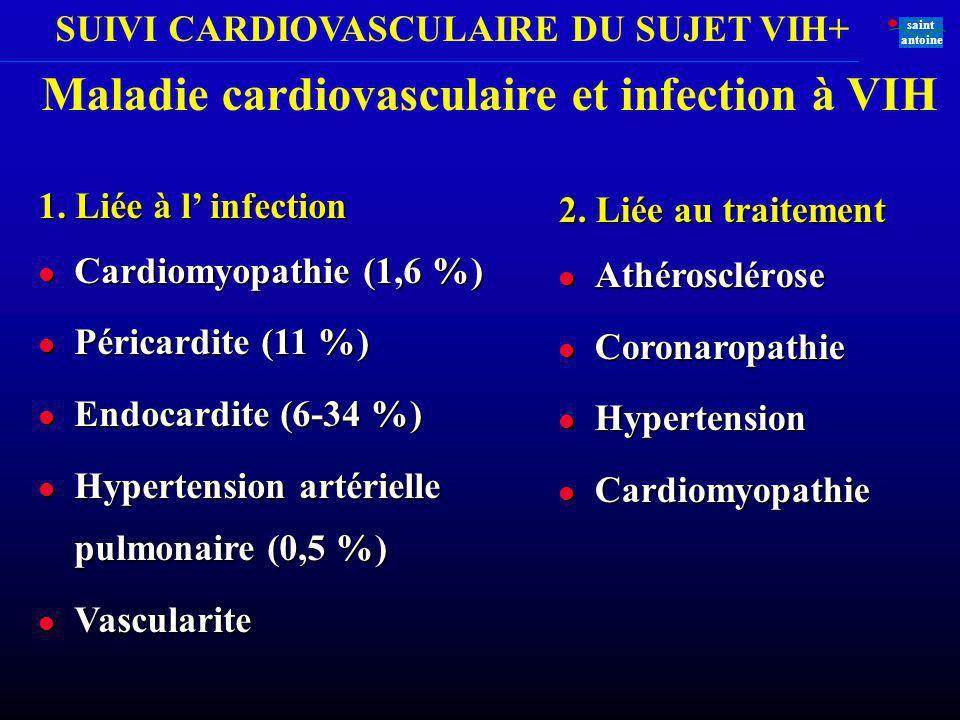 SUIVI CARDIOVASCULAIRE DU SUJET VIH+ saint antoine 1. Liée à l infection l Cardiomyopathie (1,6 %) l Péricardite (11 %) l Endocardite (6-34 %) l Hyper