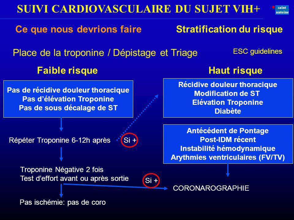 SUIVI CARDIOVASCULAIRE DU SUJET VIH+ saint antoine Place de la troponine / Dépistage et Triage Faible risque Haut risque Ce que nous devrions faire St
