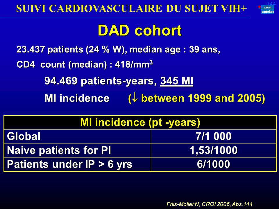 SUIVI CARDIOVASCULAIRE DU SUJET VIH+ saint antoine Friis-Moller N, CROI 2006, Abs.144 144 DAD cohort 23.437 patients (24 % W), median age : 39 ans, CD