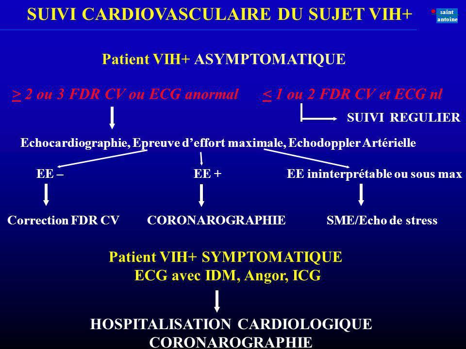 SUIVI CARDIOVASCULAIRE DU SUJET VIH+ saint antoine Patient VIH+ ASYMPTOMATIQUE > 2 ou 3 FDR CV ou ECG anormal < 1 ou 2 FDR CV et ECG nl Echocardiograp