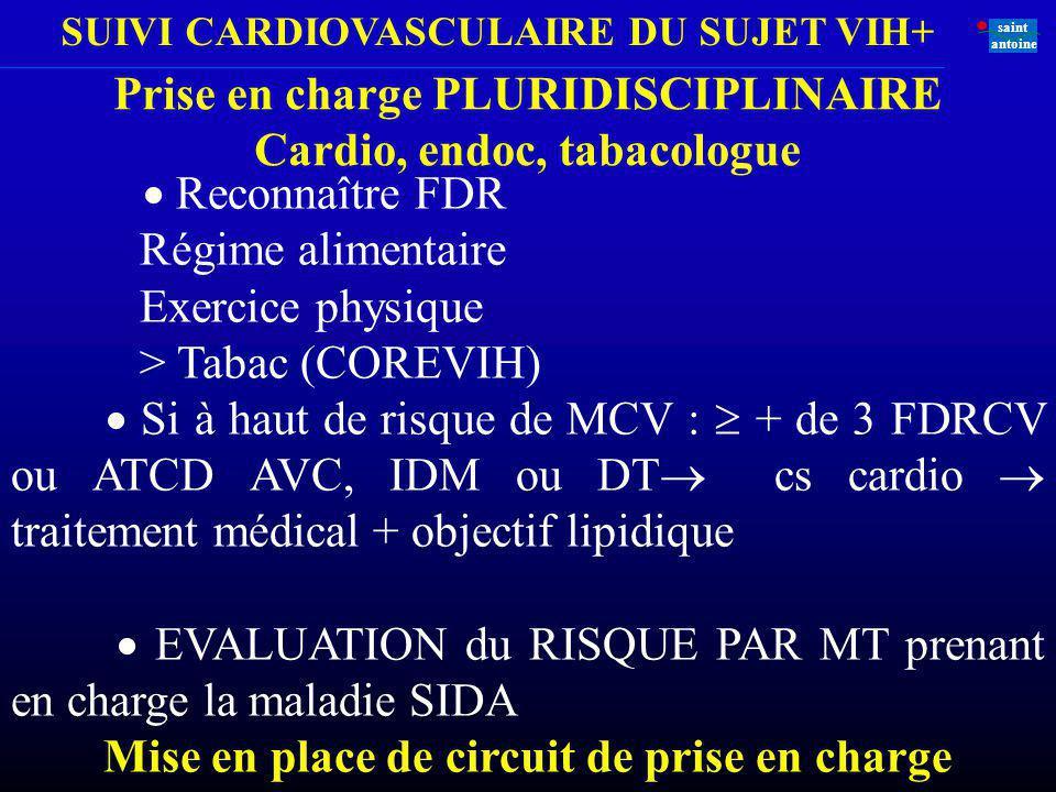 SUIVI CARDIOVASCULAIRE DU SUJET VIH+ saint antoine Reconnaître FDR Régime alimentaire Exercice physique > Tabac (COREVIH) Si à haut de risque de MCV :