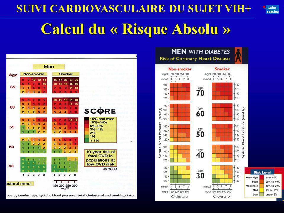 SUIVI CARDIOVASCULAIRE DU SUJET VIH+ saint antoine Calcul du « Risque Absolu »