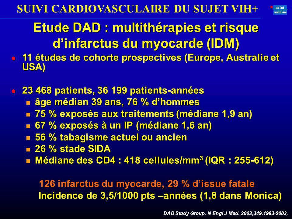 SUIVI CARDIOVASCULAIRE DU SUJET VIH+ saint antoine Etude DAD : multithérapies et risque dinfarctus du myocarde (IDM) l 11 études de cohorte prospectiv