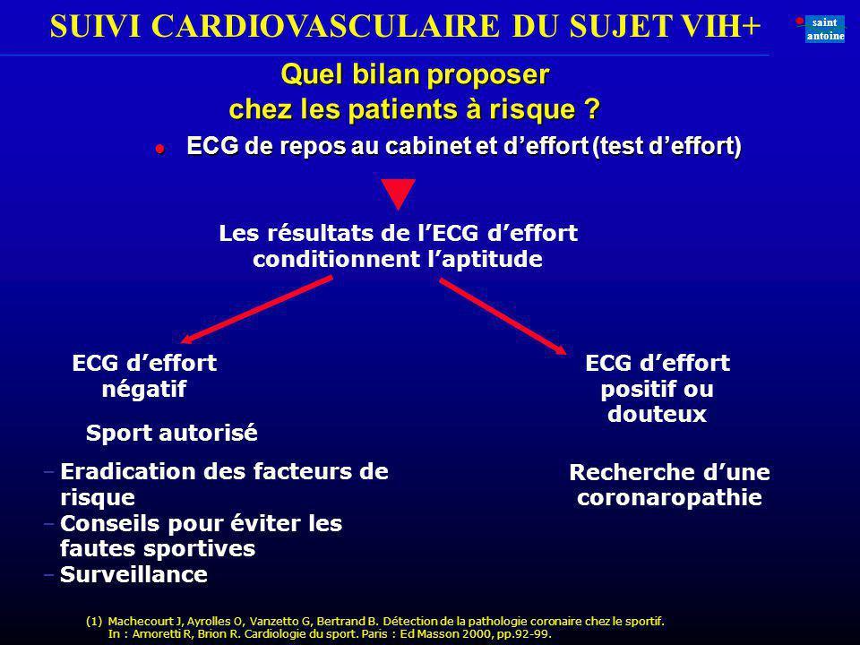 SUIVI CARDIOVASCULAIRE DU SUJET VIH+ saint antoine Recherche dune coronaropathie (1) Machecourt J, Ayrolles O, Vanzetto G, Bertrand B. Détection de la