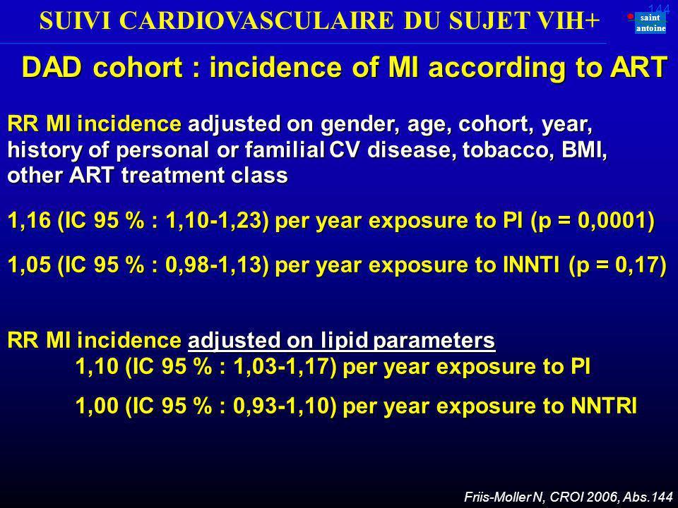 SUIVI CARDIOVASCULAIRE DU SUJET VIH+ saint antoine 144 DAD cohort : incidence of MI according to ART RR MI incidence adjusted on gender, age, cohort,
