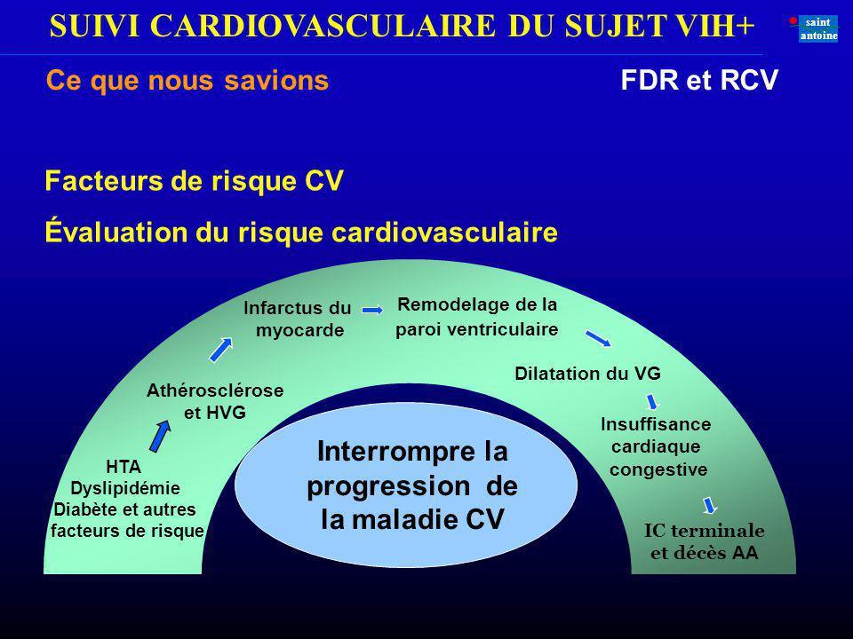 SUIVI CARDIOVASCULAIRE DU SUJET VIH+ saint antoine Patient VIH+ ASYMPTOMATIQUE > 2 ou 3 FDR CV ou ECG anormal < 1 ou 2 FDR CV et ECG nl Echocardiographie, Epreuve deffort maximale, Echodoppler Artérielle EE – EE +EE ininterprétable ou sous max Correction FDR CV CORONAROGRAPHIE SME/Echo de stress Patient VIH+ SYMPTOMATIQUE ECG avec IDM, Angor, ICG HOSPITALISATION CARDIOLOGIQUE CORONAROGRAPHIE SUIVI REGULIER