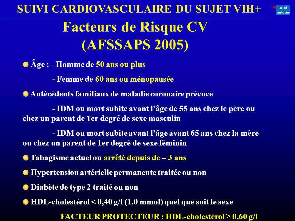 SUIVI CARDIOVASCULAIRE DU SUJET VIH+ saint antoine Tabagisme : prévalence > VIH- (57 % vs 33 %, APROCO FRANCE) Hypertension : 20-74 % associée à insulinorésistance, lipodystrophie Hypercholestérolémie : HTG mixte (50-90 %), HDLc (70 %), LDL (30-50 %) Diabète (5-10 %), Insulinorésistance (25-62%) Syndrome lipodystrophique .