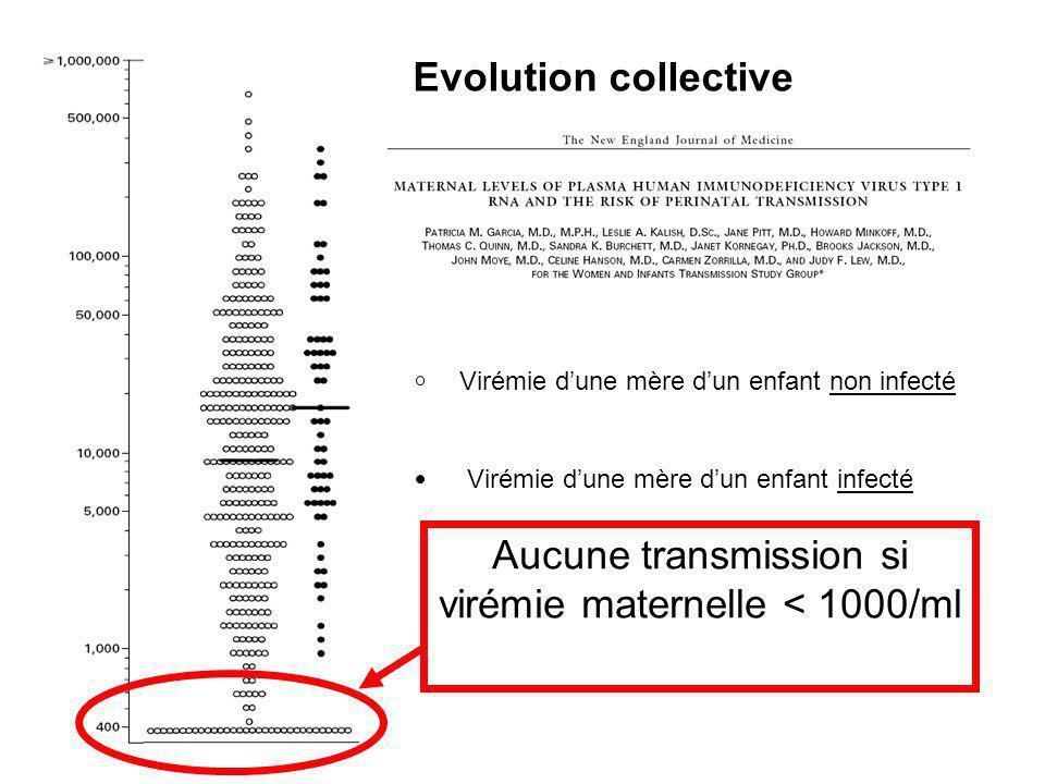 Virémie dune mère dun enfant non infecté Virémie dune mère dun enfant infecté Aucune transmission si virémie maternelle < 1000/ml