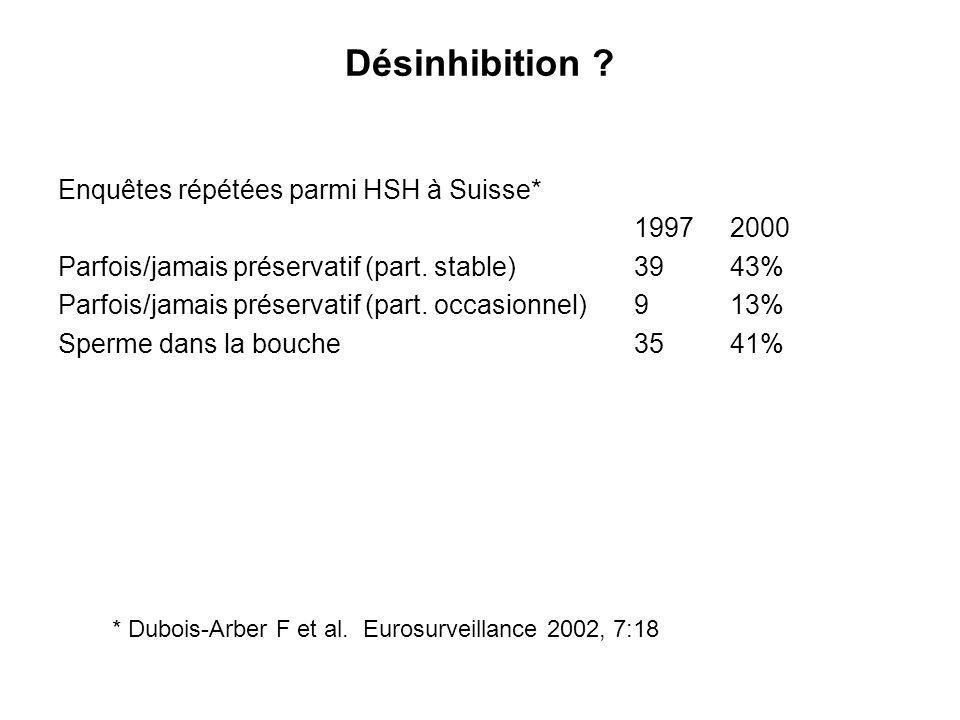 Désinhibition ? Enquêtes répétées parmi HSH à Suisse* 19972000 Parfois/jamais préservatif (part. stable)3943% Parfois/jamais préservatif (part. occasi
