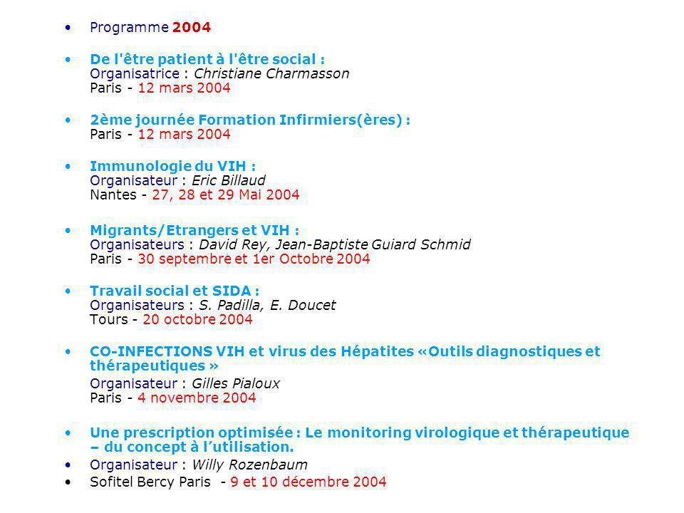 Programme 2004 De l'être patient à l'être social : Organisatrice : Christiane Charmasson Paris - 12 mars 2004 2ème journée Formation Infirmiers(ères)