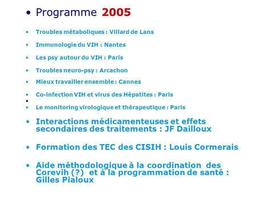 Programme 2005 Troubles métaboliques : Villard de Lans Immunologie du VIH : Nantes Les psy autour du VIH : Paris Troubles neuro-psy : Arcachon Mieux t