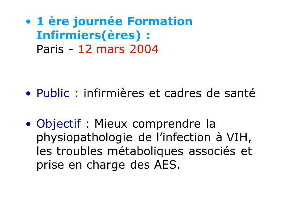 1 ère journée Formation Infirmiers(ères) : Paris - 12 mars 2004 Public : infirmières et cadres de santé Objectif : Mieux comprendre la physiopathologi