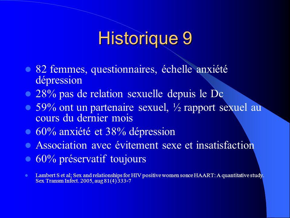 Les femmes 1 57 femmes séropositives, 67% nées en france 30 femmes témoins appariées sur lâge CD4 et âge moyens : 517/mm3 et 38 ans 50% enfants et 70% vivent avec eux 32% vivent en couple 1/3 nont pas de partenaire sexuel régulier