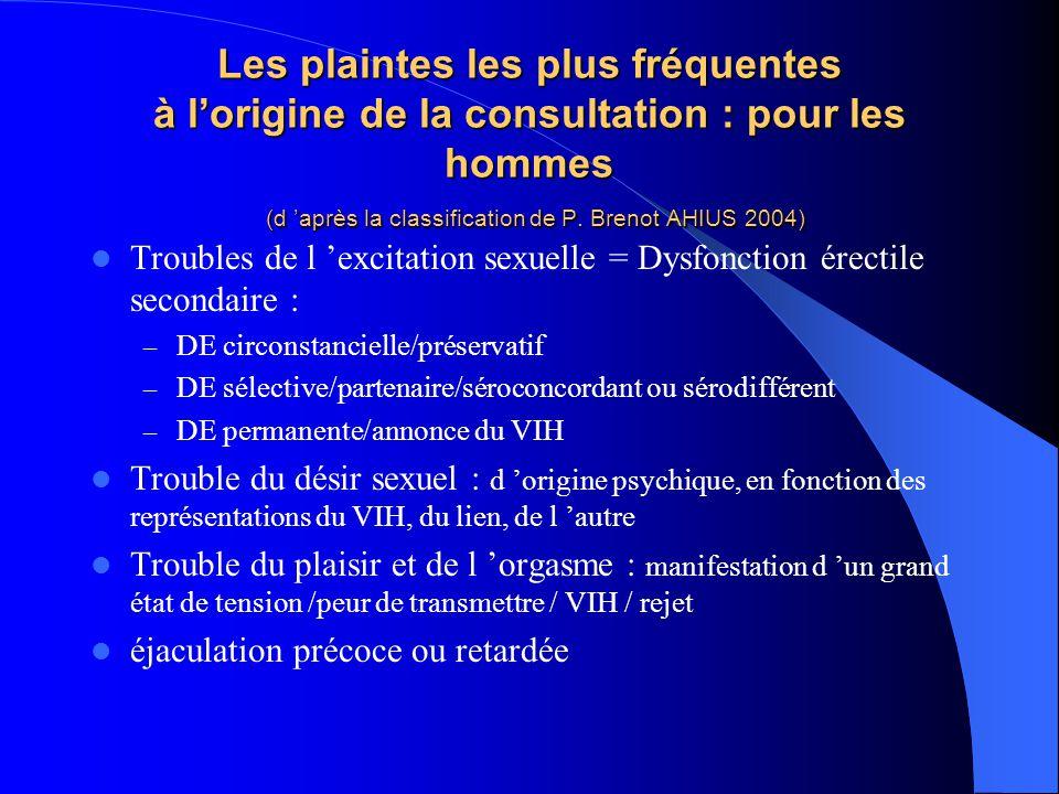 Les conséquences de ces plaintes Des prises de risque dans les rapports sexuels du fait des troubles de lérection et de la perte de lillusion fusionnelle.