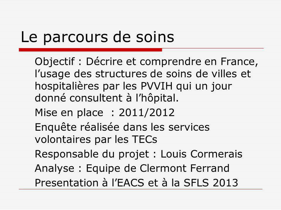 Le parcours de soins Objectif : Décrire et comprendre en France, lusage des structures de soins de villes et hospitalières par les PVVIH qui un jour d