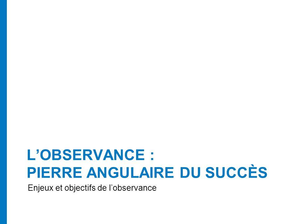 LOBSERVANCE : PIERRE ANGULAIRE DU SUCCÈS Enjeux et objectifs de lobservance