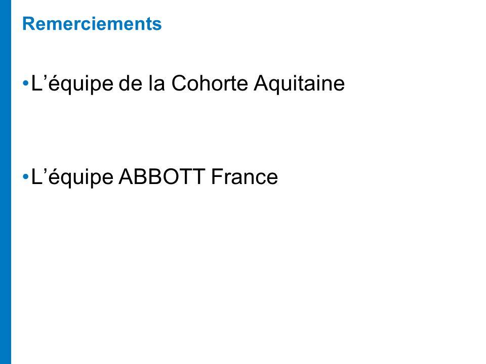 Remerciements Léquipe de la Cohorte Aquitaine Léquipe ABBOTT France