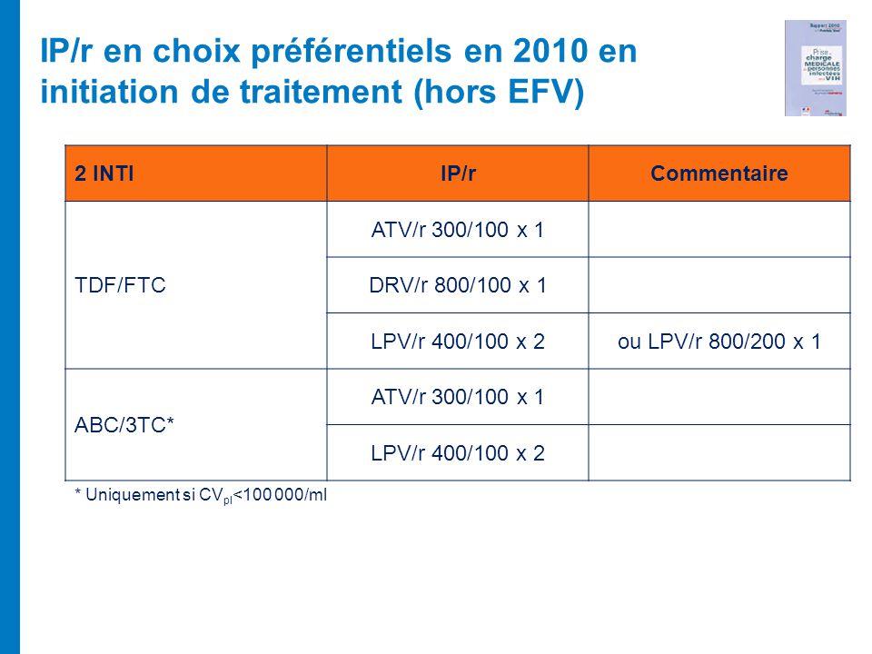 IP/r en choix préférentiels en 2010 en initiation de traitement (hors EFV) 2 INTIIP/rCommentaire TDF/FTC ATV/r 300/100 x 1 DRV/r 800/100 x 1 LPV/r 400