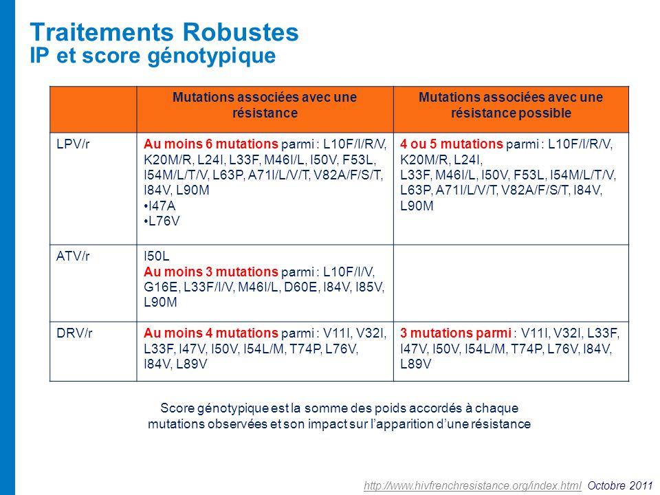 Traitements Robustes IP et score génotypique Mutations associées avec une résistance Mutations associées avec une résistance possible LPV/rAu moins 6