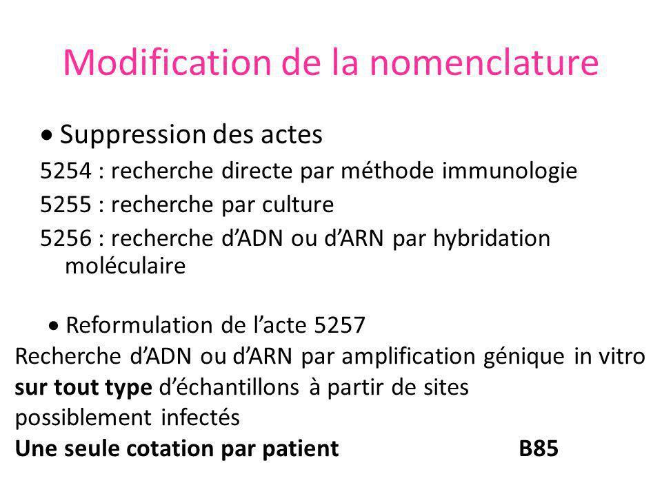 TAANs (tests damplification des acides nucléiques) en France Automates : extraction-amplification (CT/NG) – Multi-tests (Roche, Abbott, Gen-Probe, BD, Siemens) – Test unitaire (GenExpert) Trousse sur amplificateur fermé: Bio-Rad (CT/NG/MG) Trousses (amorces+sondes) : Diagénode, Argène, Quiagen….adaptables sur amplificateur ouvert (PCR en temps réel) Seegene : PCR en point final avec lecture sur gel (6 ou 7 micro-organismes)