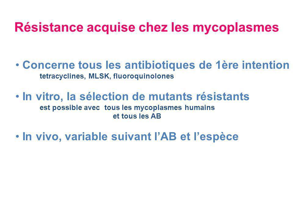 Résistance acquise.Résistance aux tetracyclines - 19 % Mh, 4 % U spp.