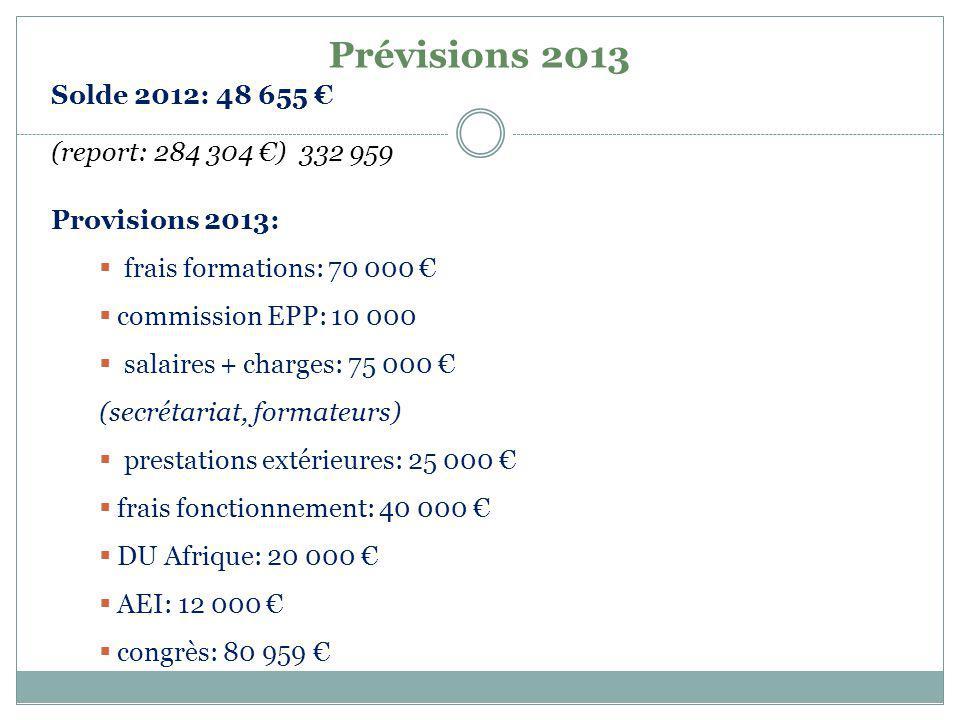 Prévisions 2013 Solde 2012: 48 655 (report: 284 304 ) 332 959 Provisions 2013: frais formations: 70 000 commission EPP: 10 000 salaires + charges: 75 000 (secrétariat, formateurs) prestations extérieures: 25 000 frais fonctionnement: 40 000 DU Afrique: 20 000 AEI: 12 000 congrès: 80 959