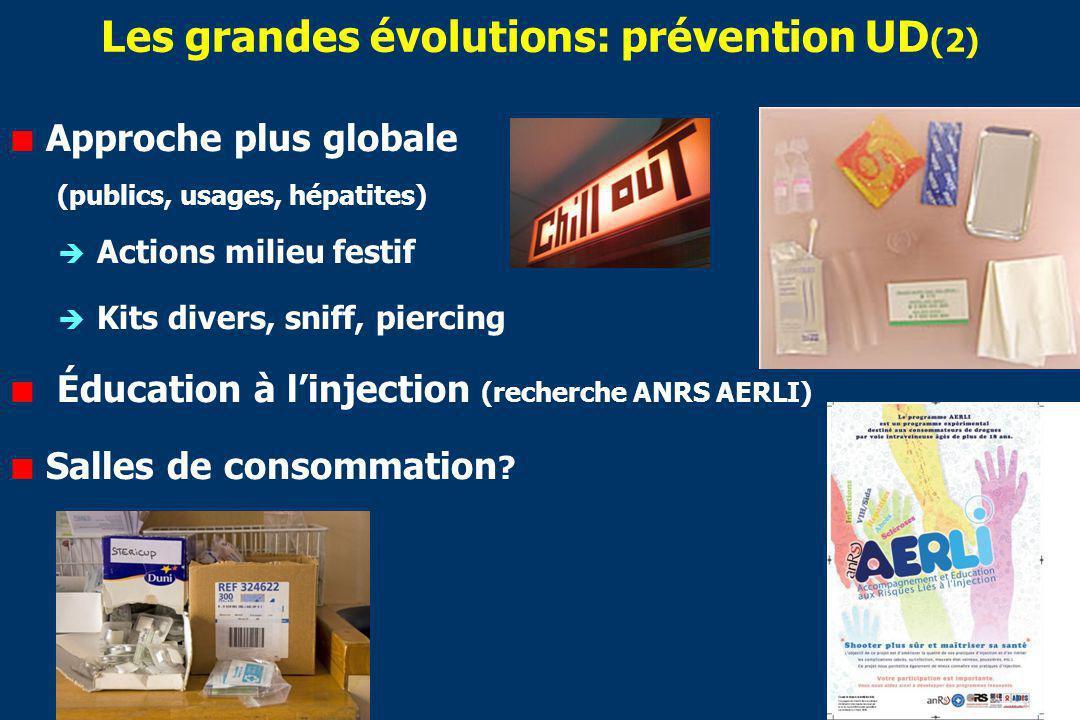 Les grandes évolutions: prévention UD (2) Approche plus globale (publics, usages, hépatites) Actions milieu festif Kits divers, sniff, piercing Éducation à linjection (recherche ANRS AERLI) Salles de consommation ?