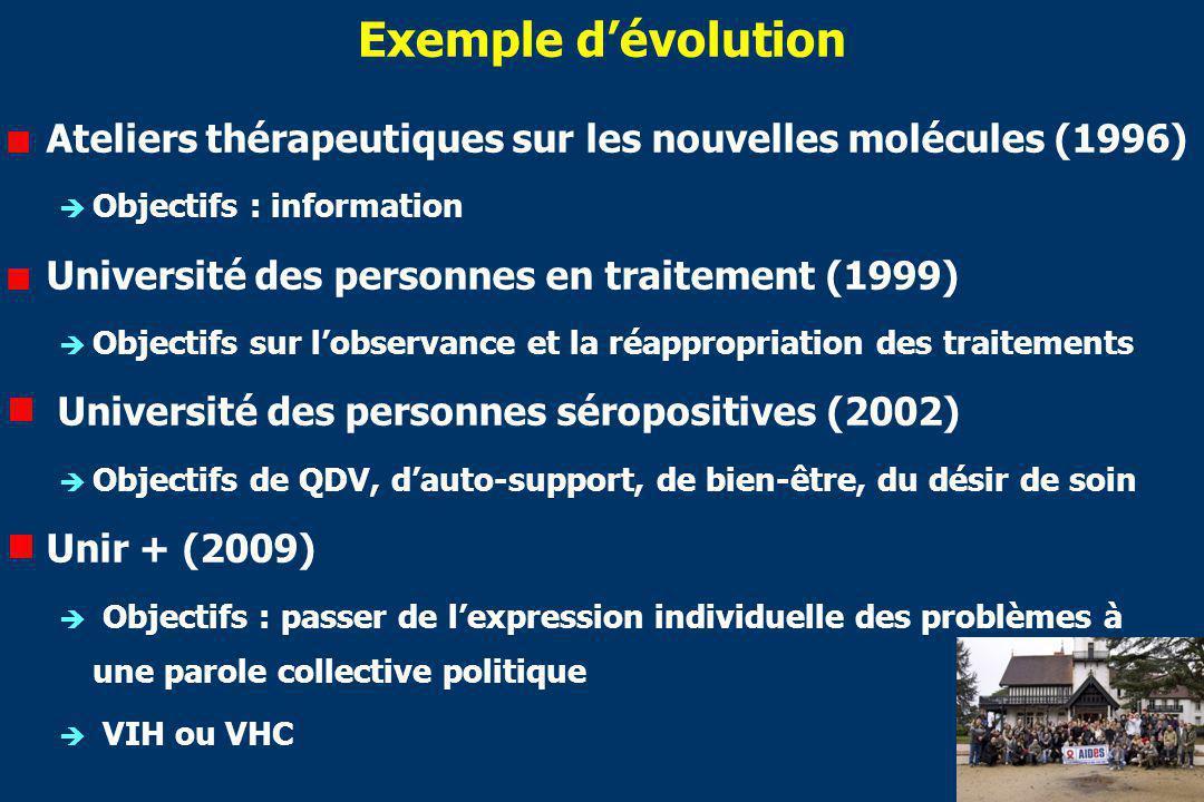 Exemple dévolution Ateliers thérapeutiques sur les nouvelles molécules (1996) Objectifs : information Université des personnes en traitement (1999) Objectifs sur lobservance et la réappropriation des traitements Université des personnes séropositives (2002) Objectifs de QDV, dauto-support, de bien-être, du désir de soin Unir + (2009) Objectifs : passer de lexpression individuelle des problèmes à une parole collective politique VIH ou VHC