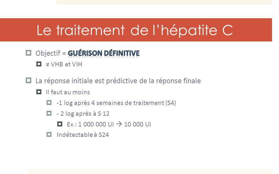 Le traitement de lhépatite C