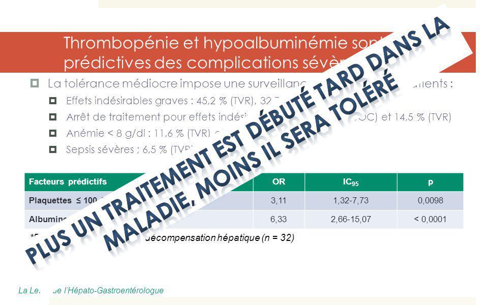 La tolérance médiocre impose une surveillance très étroite des patients : Effets indésirables graves : 45,2 % (TVR), 32,7 (BOC) Arrêt de traitement po