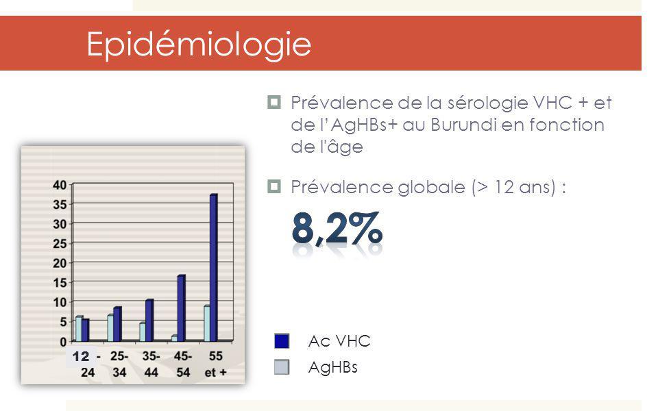 Epidémiologie Ac VHC AgHBs 12