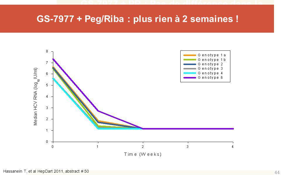 GS-7977 + PR : Pas de différence dans la cinétique de décroissance virale quel que soit le génotype 1-6 Hassanein T, et al HepDart 2011, abstract # 50