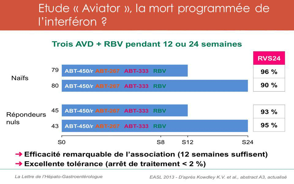 Etude « Aviator », la mort programmée de linterféron ?