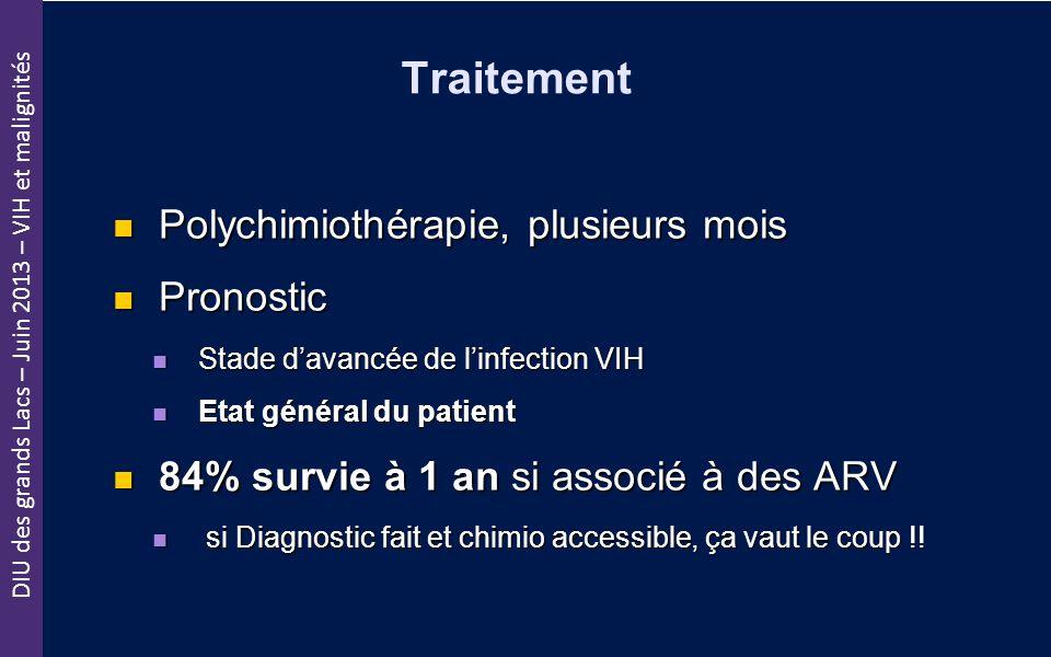 DIU des grands Lacs – Juin 2013 – VIH et malignités Traitement Polychimiothérapie, plusieurs mois Polychimiothérapie, plusieurs mois Pronostic Pronost