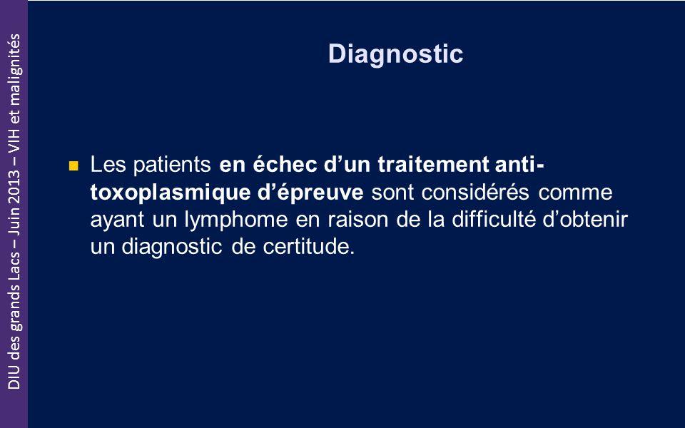 DIU des grands Lacs – Juin 2013 – VIH et malignités Diagnostic Les patients en échec dun traitement anti- toxoplasmique dépreuve sont considérés comme