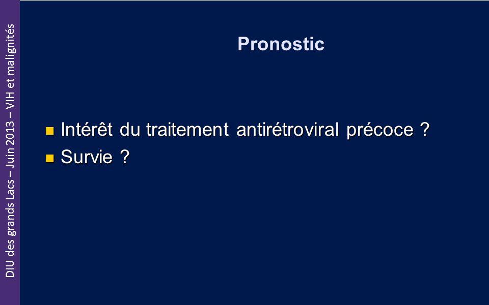 DIU des grands Lacs – Juin 2013 – VIH et malignités Pronostic Intérêt du traitement antirétroviral précoce ? Intérêt du traitement antirétroviral préc