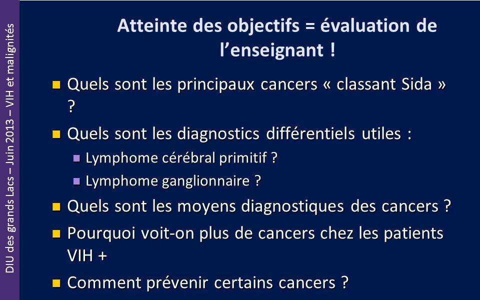 DIU des grands Lacs – Juin 2013 – VIH et malignités Atteinte des objectifs = évaluation de lenseignant ! Quels sont les principaux cancers « classant