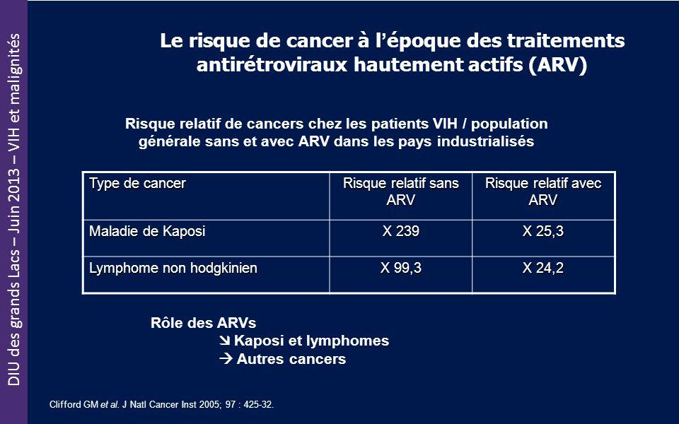 DIU des grands Lacs – Juin 2013 – VIH et malignités Le risque de cancer à lépoque des traitements antirétroviraux hautement actifs (ARV) Clifford GM e