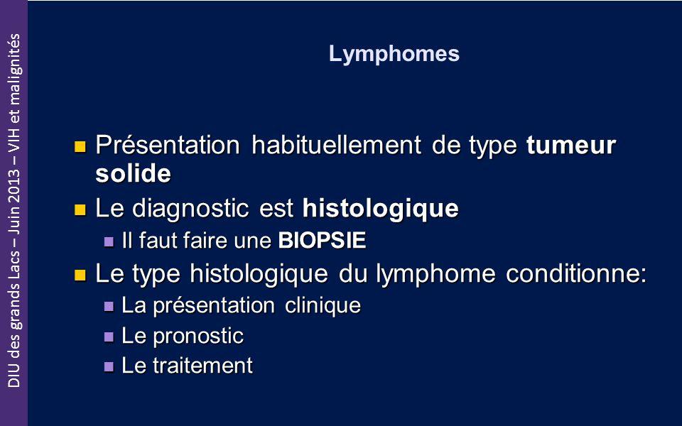 DIU des grands Lacs – Juin 2013 – VIH et malignités Lymphomes Présentation habituellement de type tumeur solide Présentation habituellement de type tu