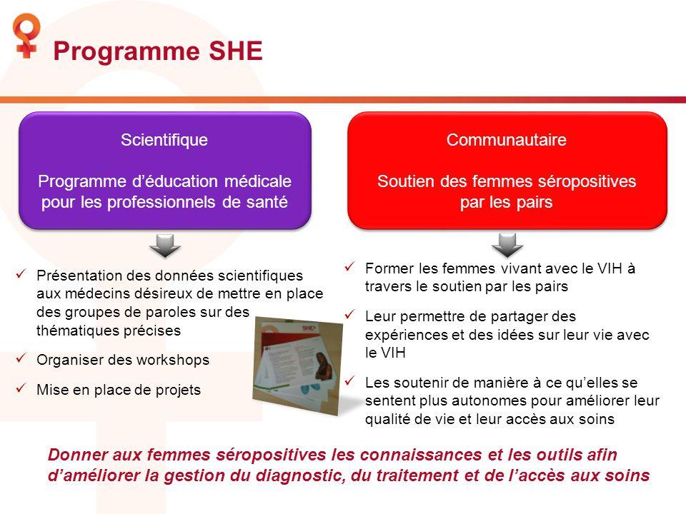 Programme SHE Scientifique Programme déducation médicale pour les professionnels de santé Scientifique Programme déducation médicale pour les professi