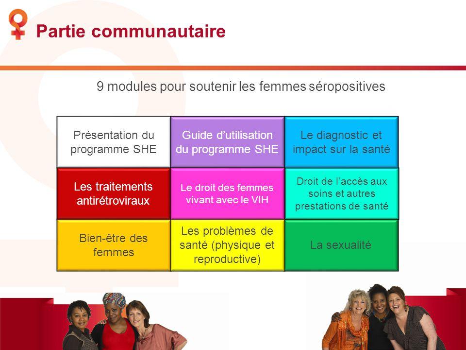 Partie communautaire 9 modules pour soutenir les femmes séropositives Présentation du programme SHE Droit de laccès aux soins et autres prestations de