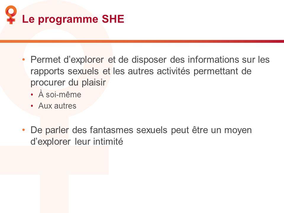 Le programme SHE Permet dexplorer et de disposer des informations sur les rapports sexuels et les autres activités permettant de procurer du plaisir À
