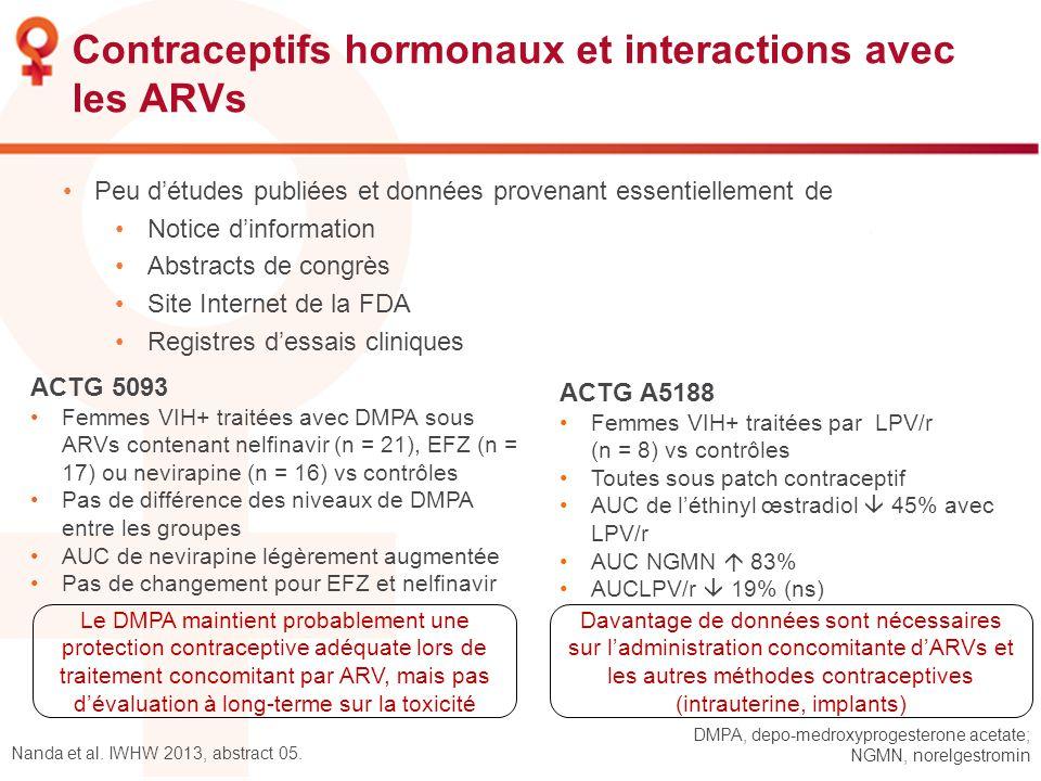 Nanda et al. IWHW 2013, abstract 05. Contraceptifs hormonaux et interactions avec les ARVs Peu détudes publiées et données provenant essentiellement d