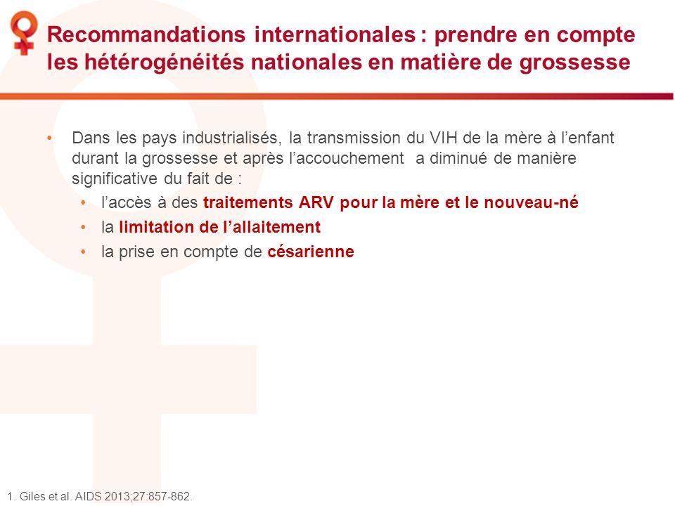 Recommandations internationales : prendre en compte les hétérogénéités nationales en matière de grossesse Dans les pays industrialisés, la transmissio