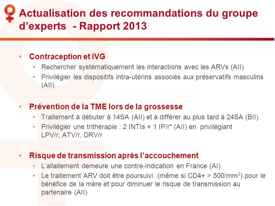 Actualisation des recommandations du groupe dexperts - Rapport 2013 Contraception et IVG Rechercher systématiquement les interactions avec les ARVs (A