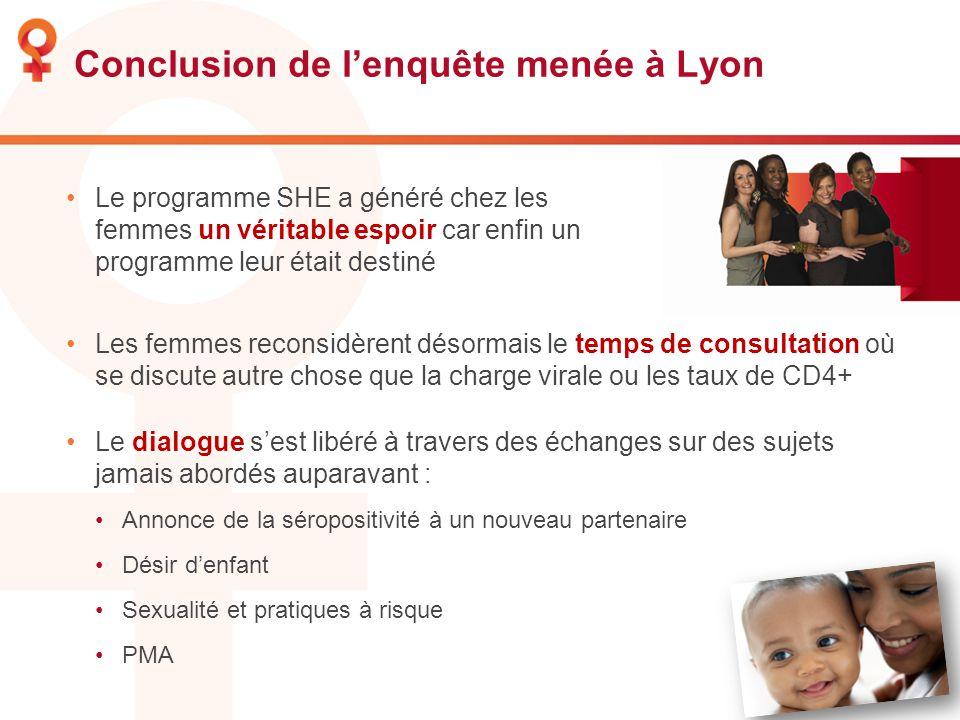 Conclusion de lenquête menée à Lyon Le programme SHE a généré chez les femmes un véritable espoir car enfin un programme leur était destiné Les femmes
