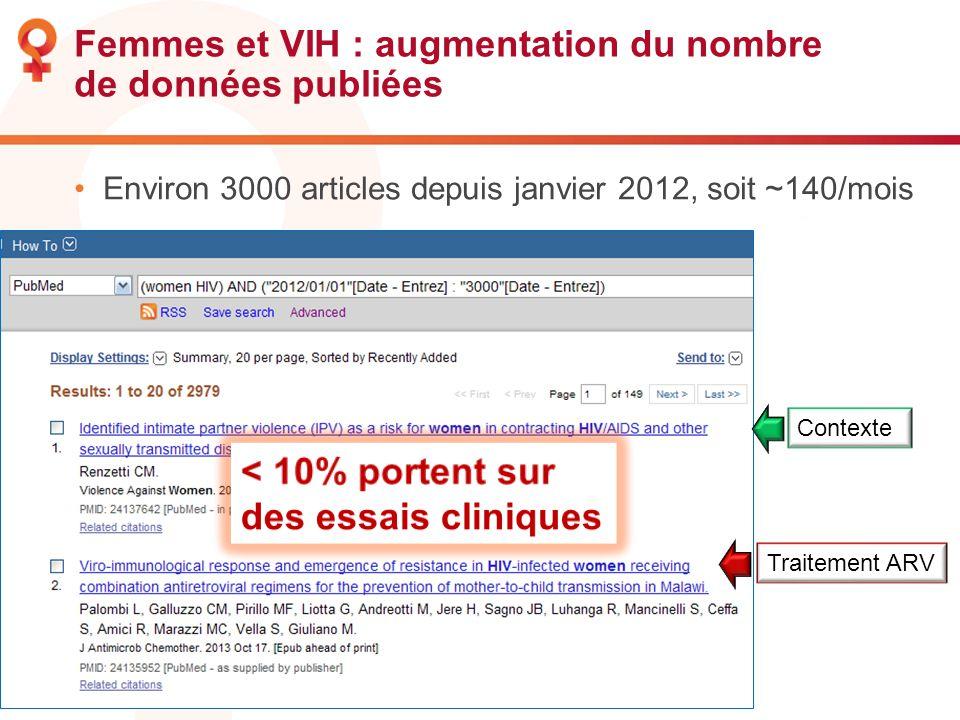 Femmes et VIH : augmentation du nombre de données publiées Environ 3000 articles depuis janvier 2012, soit ~140/mois Traitement ARV Contexte
