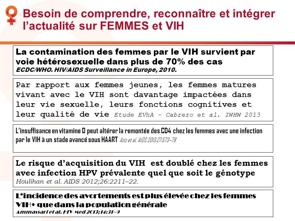 Besoin de comprendre, reconnaître et intégrer lactualité sur FEMMES et VIH La contamination des femmes par le VIH survient par voie hétérosexuelle dan