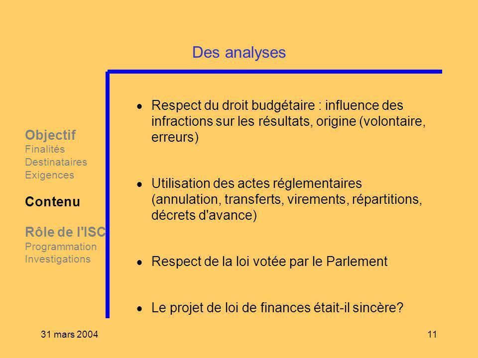 31 mars 200411 Des analyses Respect du droit budgétaire : influence des infractions sur les résultats, origine (volontaire, erreurs) Utilisation des a